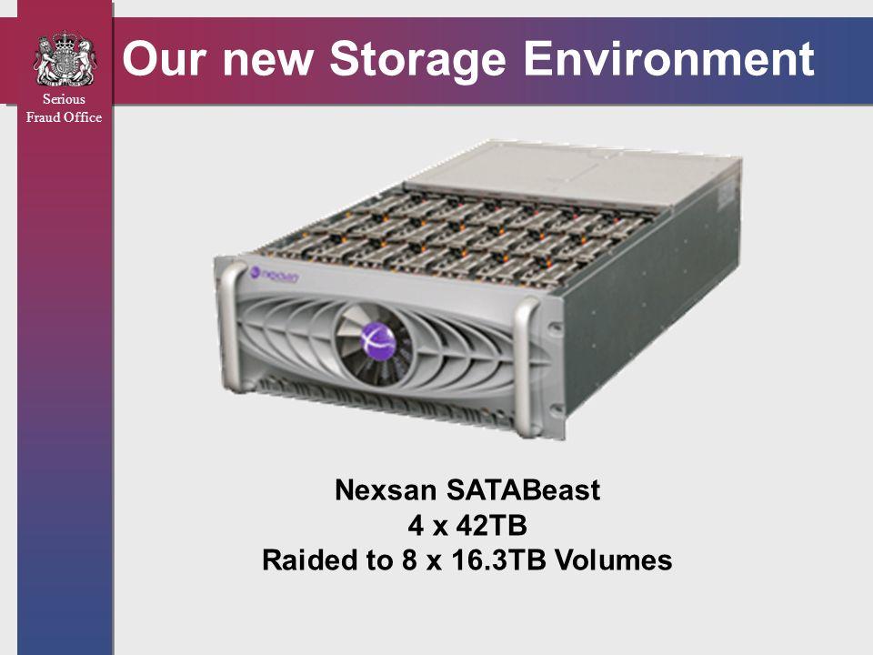 Serious Fraud Office Nexsan SATABeast 4 x 42TB Raided to 8 x 16.3TB Volumes Our new Storage Environment