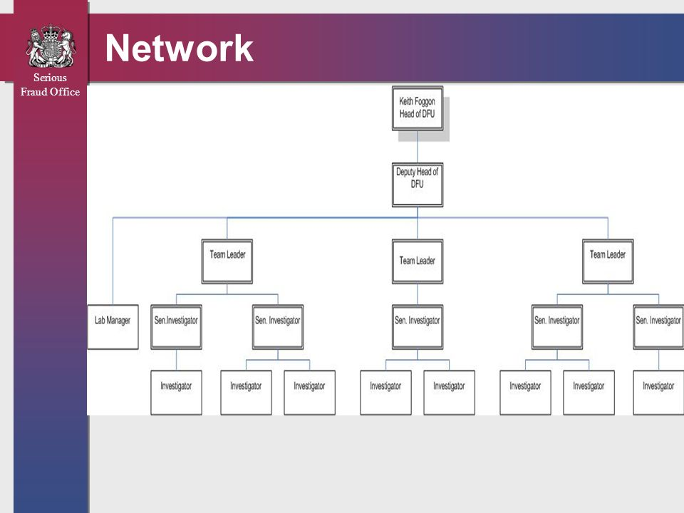 Serious Fraud Office Network