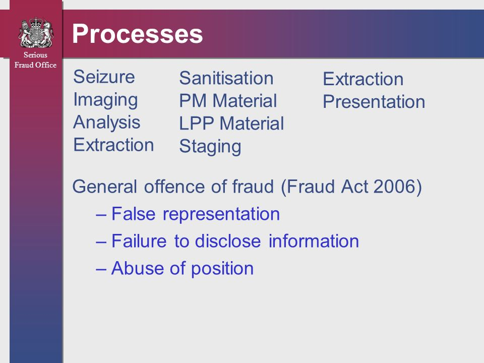 Serious Fraud Office Processes Seizure Imaging Analysis Extraction General offence of fraud (Fraud Act 2006) –False representation –Failure to disclos