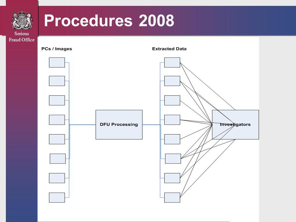 Serious Fraud Office Procedures 2008