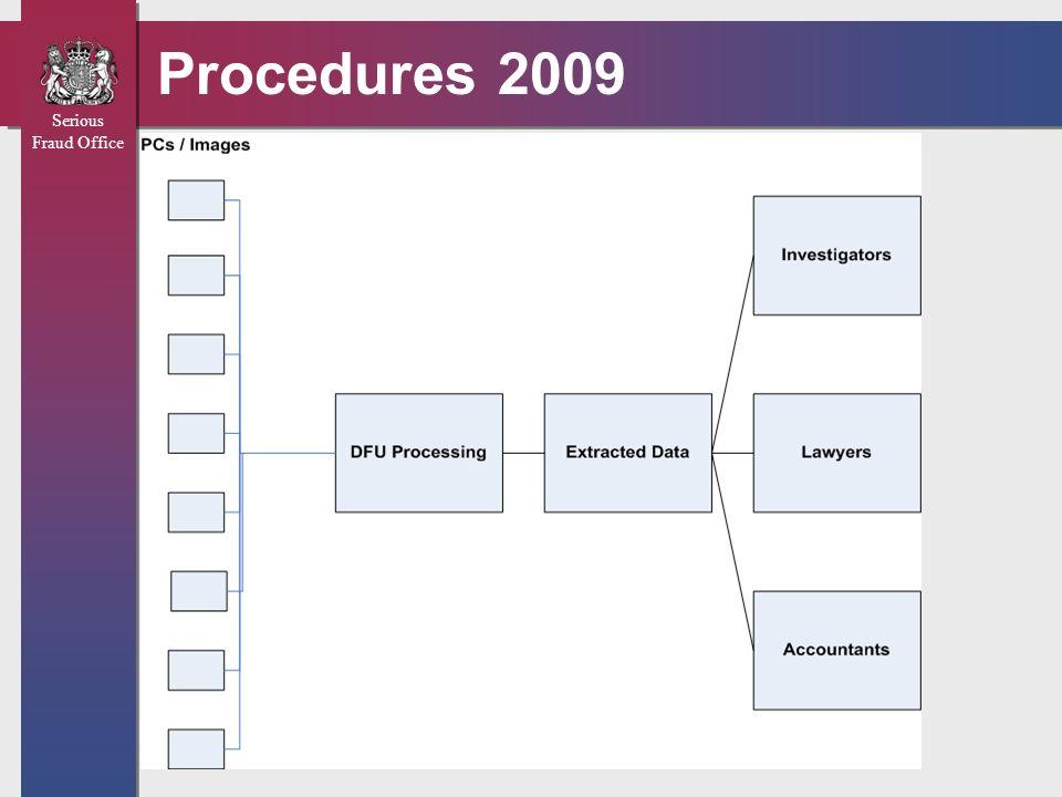 Serious Fraud Office Procedures 2009