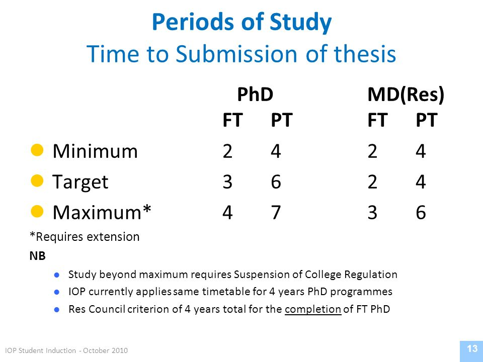 Periods of Study Time to Submission of thesis PhD MD(Res) FTPTFTPT Minimum2424 Target3624 Maximum*4736 *Requires extension NB Study beyond maximum requires Suspension of College Regulation IOP currently applies same timetable for 4 years PhD programmes Res Council criterion of 4 years total for the completion of FT PhD 13 IOP Student Induction - October 2010
