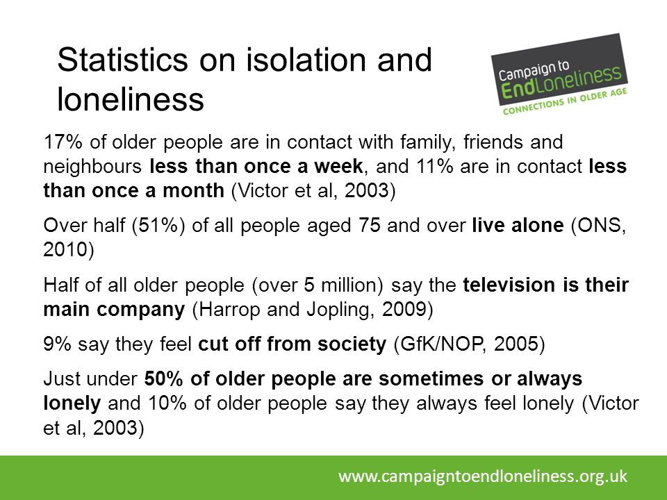 Statistics on isolation and loneliness www.campaigntoendloneliness.org.uk 17% of older people are in contact with family, friends and neighbours less than once a week, and 11% are in contact less than once a month (Victor et al, 2003) Over half (51%) of all people aged 75 and over live alone (ONS, 2010) Half of all older people (over 5 million) say the television is their main company (Harrop and Jopling, 2009) 9% say they feel cut off from society (GfK/NOP, 2005) Just under 50% of older people are sometimes or always lonely and 10% of older people say they always feel lonely (Victor et al, 2003)