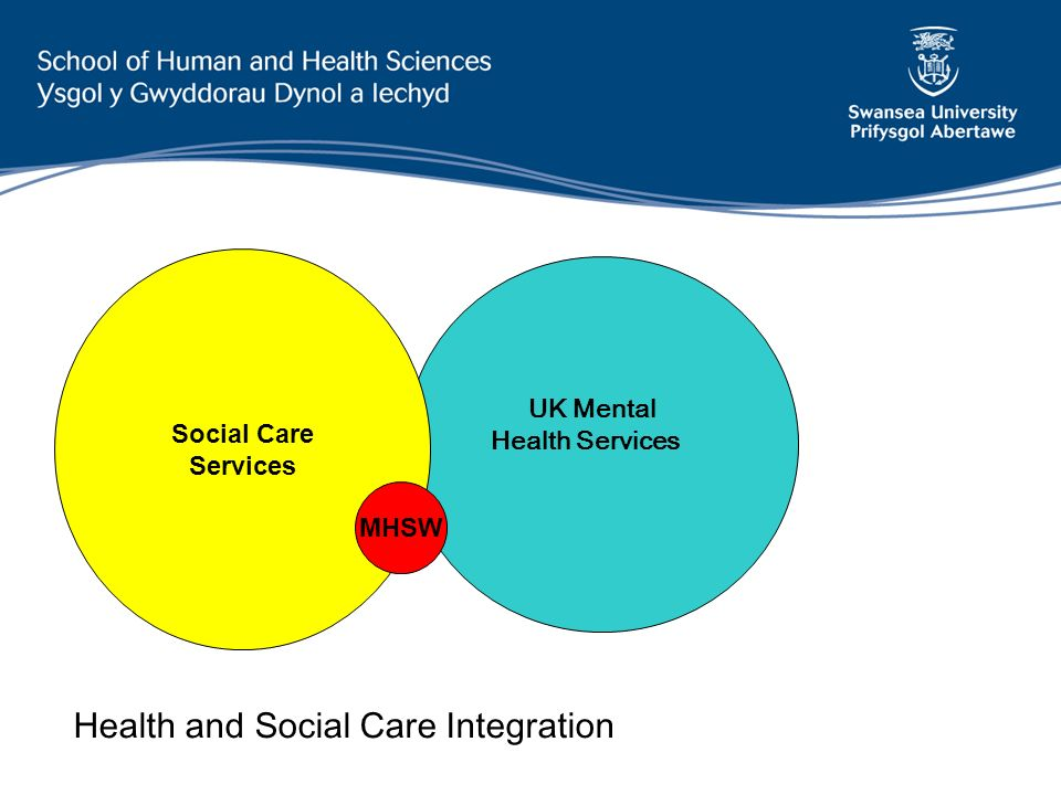 UK Mental Health Services Social Care Services MHSW Health and Social Care Integration