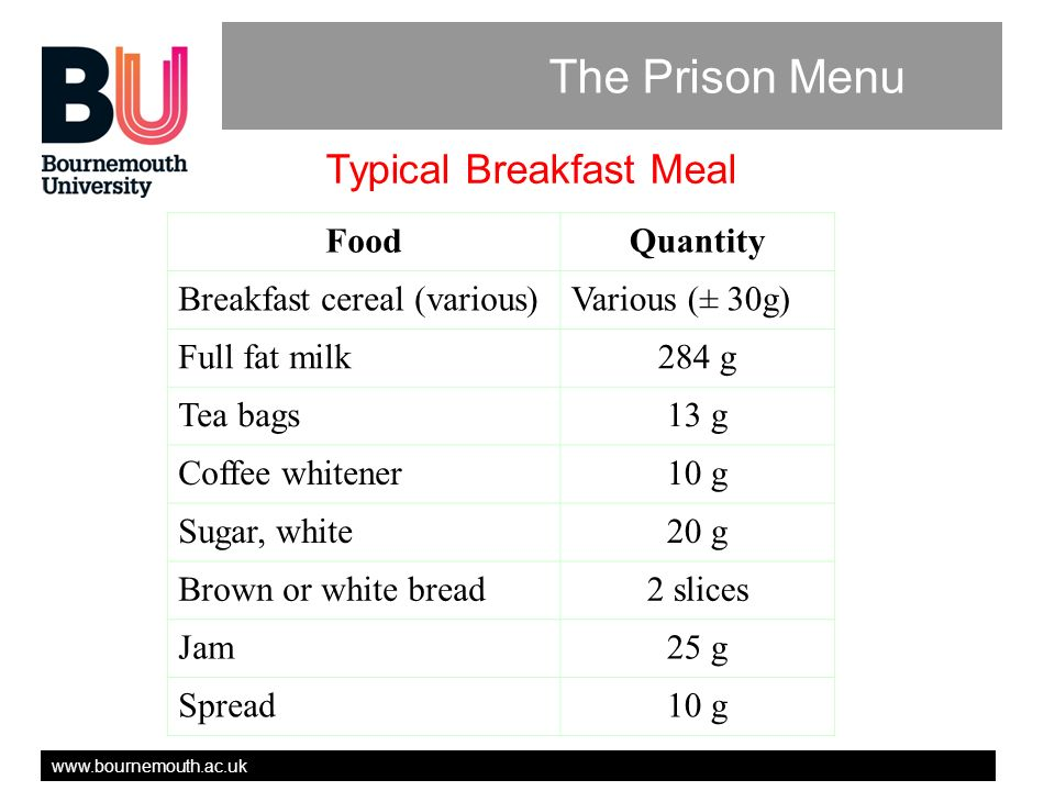www.bournemouth.ac.uk The Prison Menu FoodQuantity Breakfast cereal (various)Various (± 30g) Full fat milk284 g Tea bags13 g Coffee whitener10 g Sugar, white20 g Brown or white bread2 slices Jam25 g Spread10 g Typical Breakfast Meal
