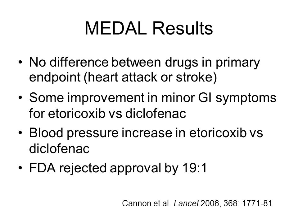 MEDAL Results No difference between drugs in primary endpoint (heart attack or stroke) Some improvement in minor GI symptoms for etoricoxib vs diclofe
