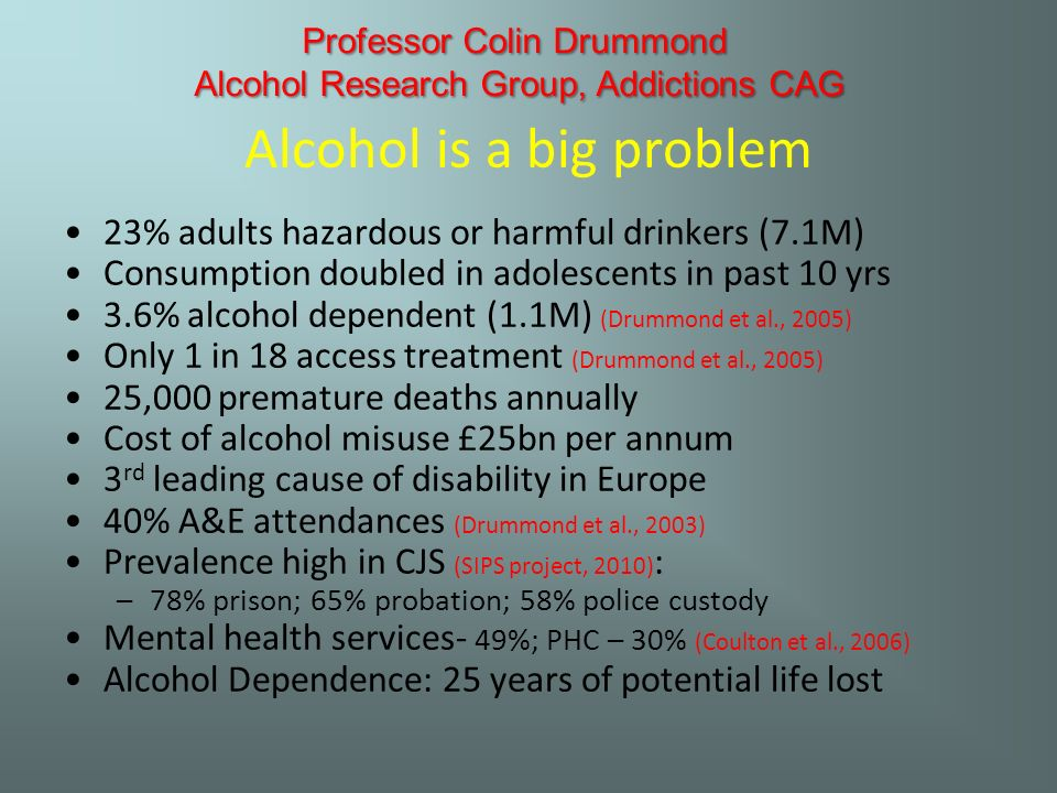 Alcohol is a big problem 23% adults hazardous or harmful drinkers (7.1M) Consumption doubled in adolescents in past 10 yrs 3.6% alcohol dependent (1.1M) (Drummond et al., 2005) Only 1 in 18 access treatment (Drummond et al., 2005) 25,000 premature deaths annually Cost of alcohol misuse £25bn per annum 3 rd leading cause of disability in Europe 40% A&E attendances (Drummond et al., 2003) Prevalence high in CJS (SIPS project, 2010) : –78% prison; 65% probation; 58% police custody Mental health services- 49%; PHC – 30% (Coulton et al., 2006) Alcohol Dependence: 25 years of potential life lost Professor Colin Drummond Alcohol Research Group, Addictions CAG