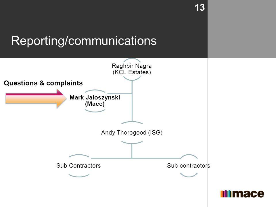 Reporting/communications Raghbir Nagra (KCL Estates) Andy Thorogood (ISG) Sub contractorsSub Contractors Mark Jaloszynski (Mace) 13 Questions & compla