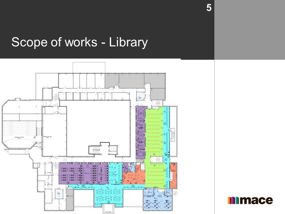Scope of works - Library Presentation title footer 6