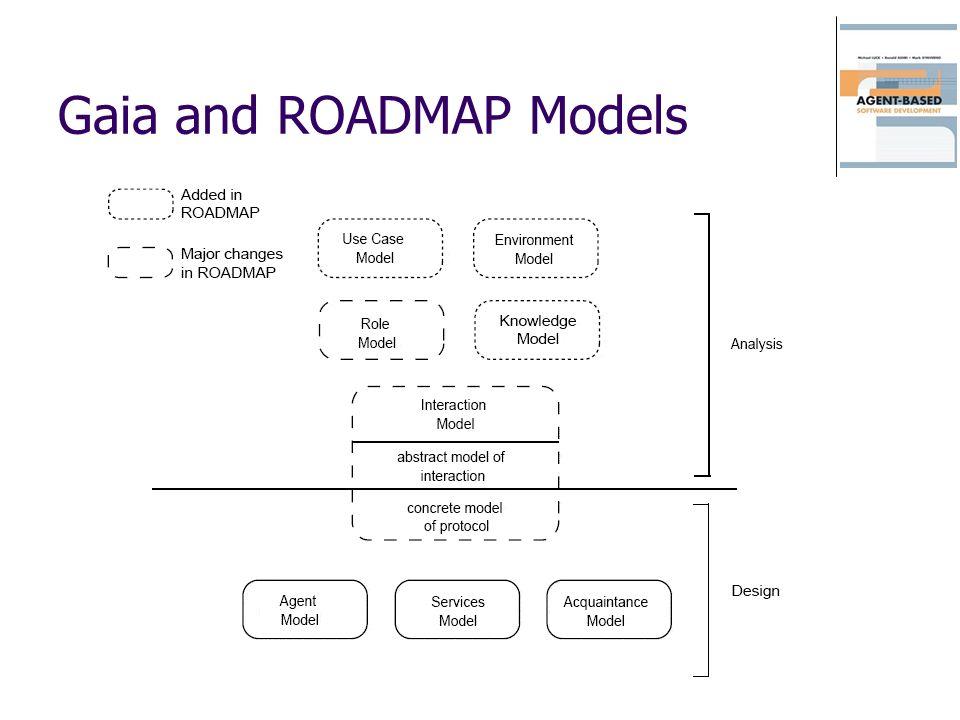 Gaia and ROADMAP Models