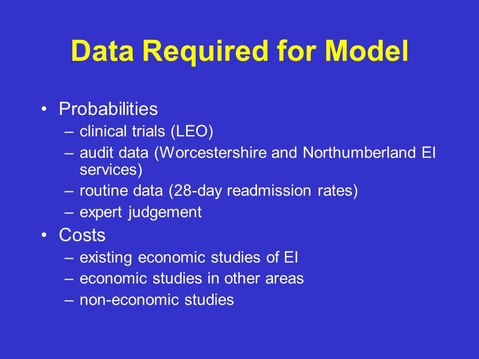 Data Required for Model Probabilities –clinical trials (LEO) –audit data (Worcestershire and Northumberland EI services) –routine data (28-day readmission rates) –expert judgement Costs –existing economic studies of EI –economic studies in other areas –non-economic studies