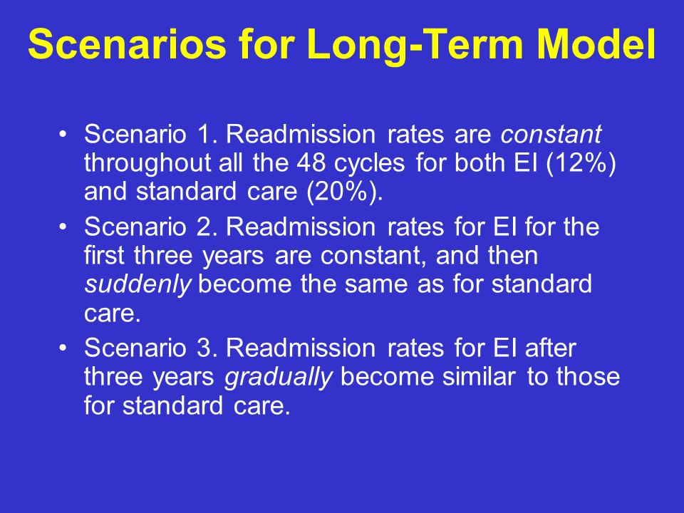 Scenarios for Long-Term Model Scenario 1.