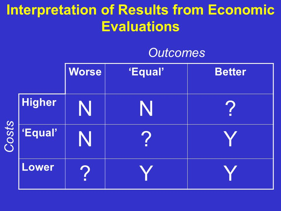 Interpretation of Results from Economic Evaluations WorseEqualBetter Higher NN.