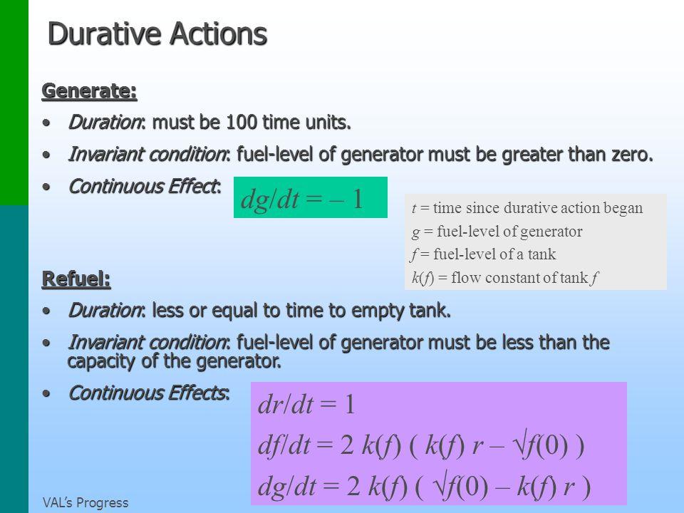 VALs Progress Durative Actions Generate: Duration: must be 100 time units.Duration: must be 100 time units. Invariant condition: fuel-level of generat