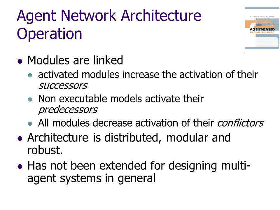 Agent Network Architecture Operation Modules are linked activated modules increase the activation of their successors Non executable models activate t