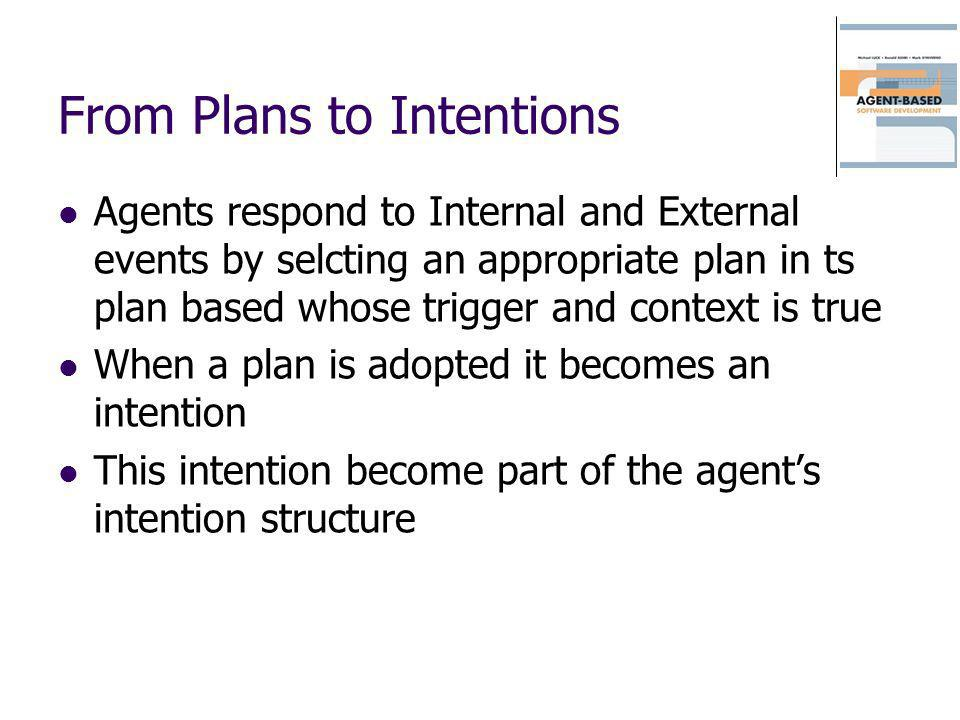 From Plans to Intentions Agents respond to Internal and External events by selcting an appropriate plan in ts plan based whose trigger and context is