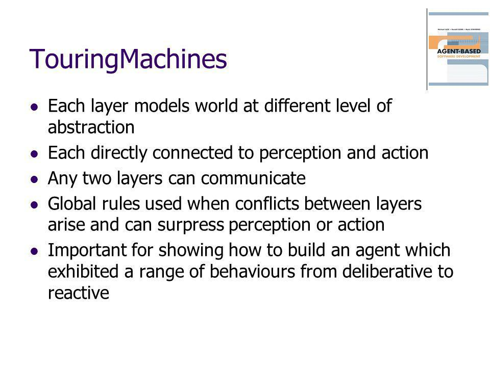 TouringMachines Each layer models world at different level of abstraction Each directly connected to perception and action Any two layers can communic