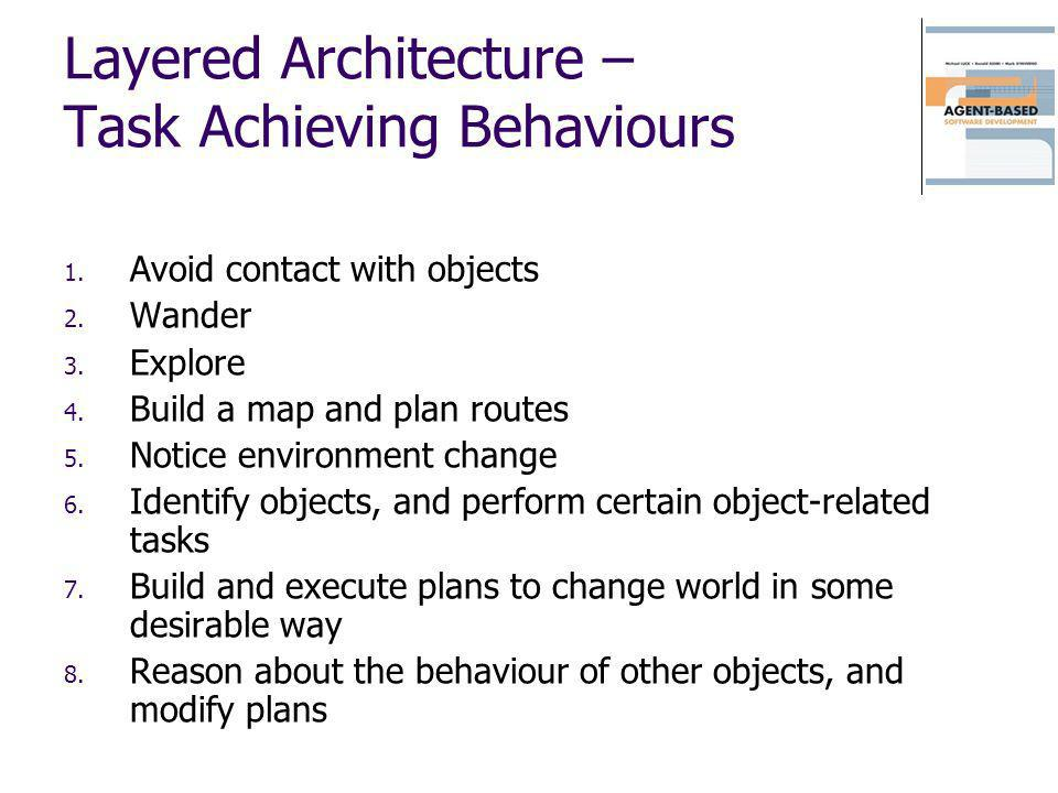 Layered Architecture – Task Achieving Behaviours 1. Avoid contact with objects 2. Wander 3. Explore 4. Build a map and plan routes 5. Notice environme