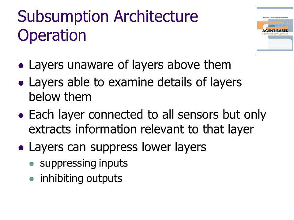 Subsumption Architecture Operation Layers unaware of layers above them Layers able to examine details of layers below them Each layer connected to all