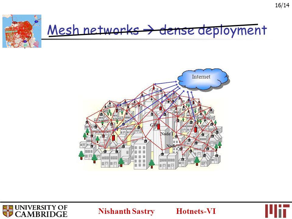 Nishanth Sastry Hotnets-VI 16/14 Mesh networks dense deployment