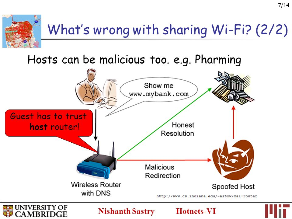 Nishanth Sastry Hotnets-VI 7/14 Whats wrong with sharing Wi-Fi.