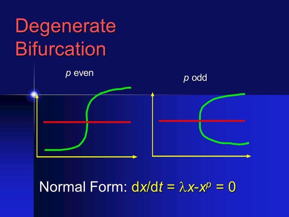 Degenerate Bifurcation dx/dt = x-x p = 0 Normal Form: dx/dt = x-x p = 0 p even p odd