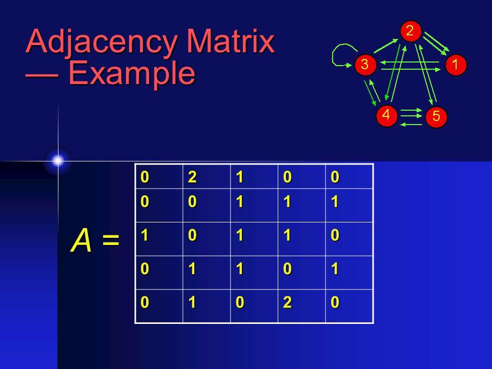 Adjacency Matrix Example Example A =A =A =A = 02100 00111 10110 01101 01020