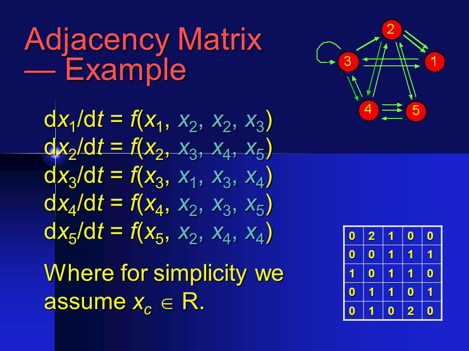 Adjacency Matrix Example Example dx 1 /dt = f(x 1, x 2, x 2, x 3 ) dx 2 /dt = f(x 2, x 3, x 4, x 5 ) dx 3 /dt = f(x 3, x 1, x 3, x 4 ) dx 4 /dt = f(x 4, x 2, x 3, x 5 ) dx 5 /dt = f(x 5, x 2, x 4, x 4 ) Where for simplicity we assume x c R.