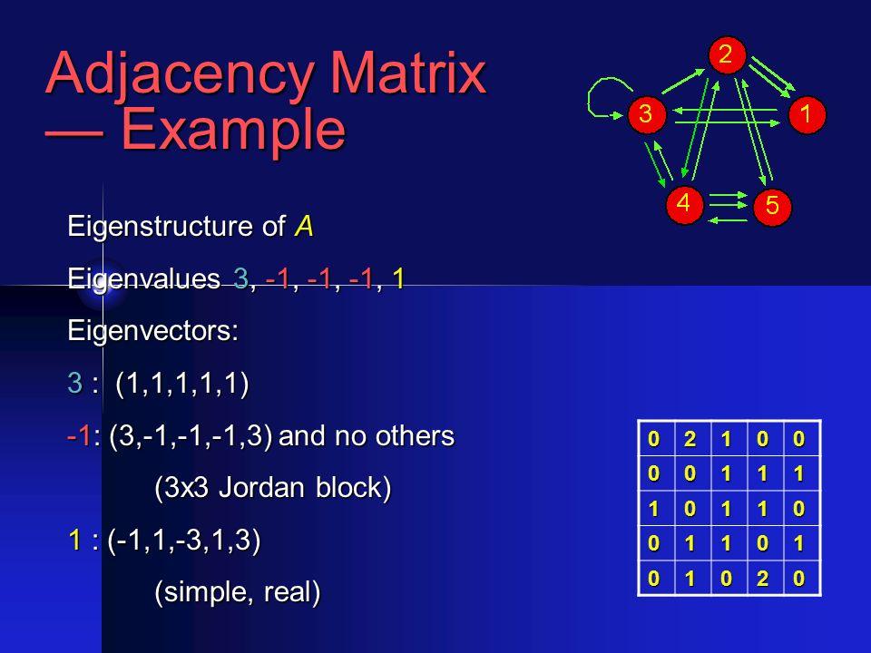 Adjacency Matrix Example Example 02100 00111 10110 01101 01020 Eigenstructure of A Eigenvalues 3, -1, -1, -1, 1 Eigenvectors: 3 : (1,1,1,1,1) -1: (3,-1,-1,-1,3) and no others (3x3 Jordan block) 1 : (-1,1,-3,1,3) (simple, real)