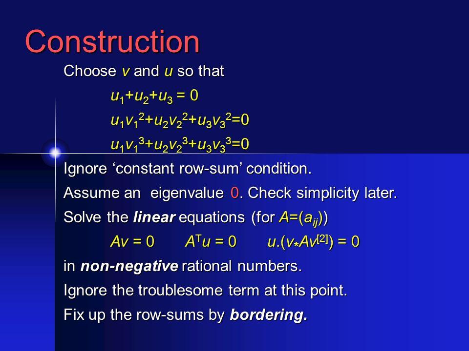 Construction Choose v and u so that u 1 +u 2 +u 3 = 0 u 1 v 1 2 +u 2 v 2 2 +u 3 v 3 2 =0 u 1 v 1 3 +u 2 v 2 3 +u 3 v 3 3 =0 Ignore constant row-sum condition.