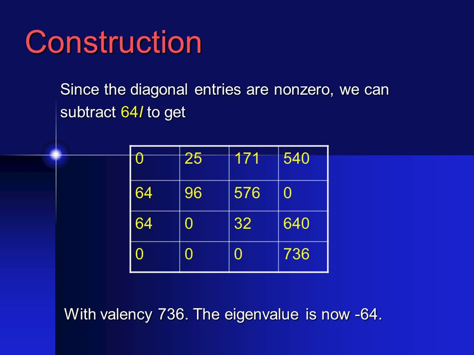 Construction Since the diagonal entries are nonzero, we can subtract 64I to get 025171540 64965760 64032640 000736 With valency 736.