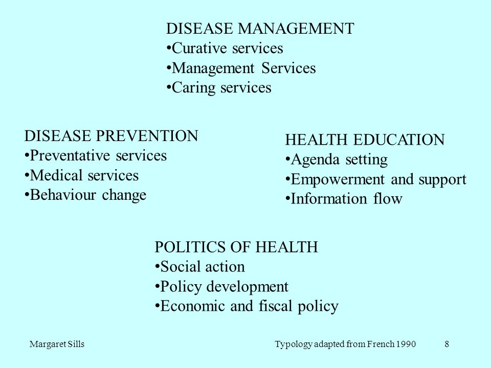 Margaret Sills Typology adapted from French 19908 DISEASE MANAGEMENT Curative services Management Services Caring services HEALTH EDUCATION Agenda set