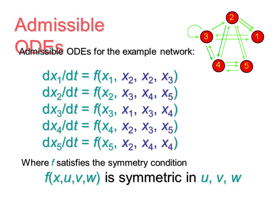 Admissible ODEs dx 1 /dt = f(x 1,x 1, x 2, x 3, x 3, x 4, x 5, x 5, x 5 ) dx c /dt = f(x c,x T(I (c)) )
