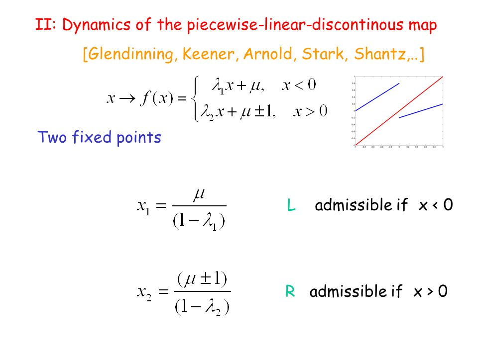 II: Dynamics of the piecewise-linear-discontinous map [Glendinning, Keener, Arnold, Stark, Shantz,..] Two fixed points R admissible if x > 0 L admissible if x < 0