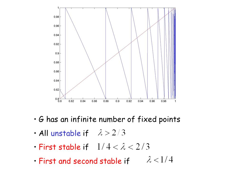 G has an infinite number of fixed points All unstable if First stable if First and second stable if