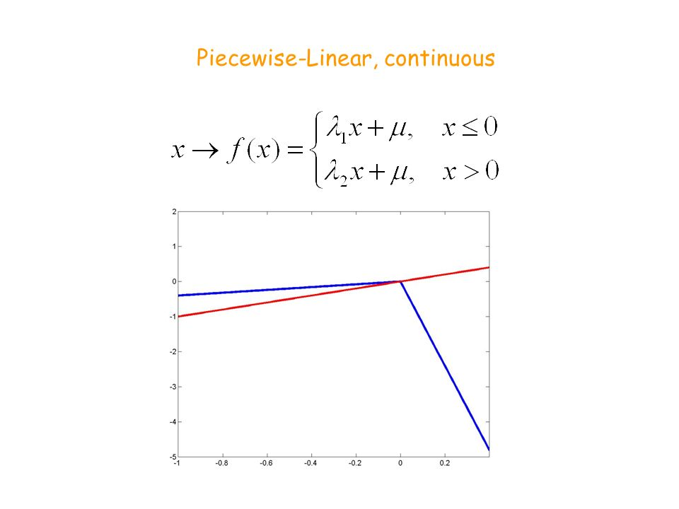Piecewise-Linear, continuous