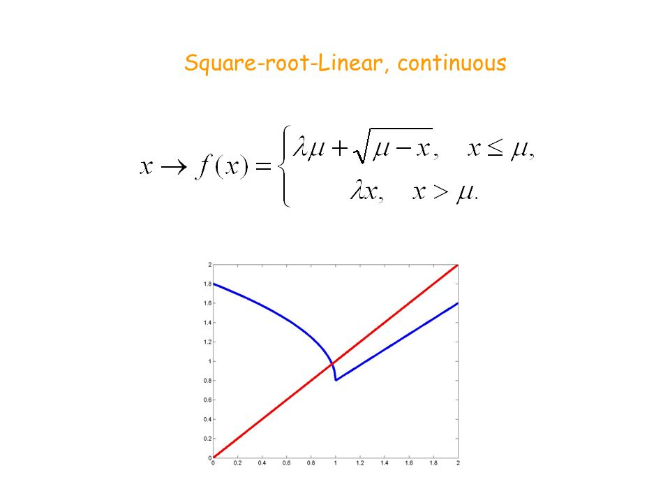 Square-root-Linear, continuous