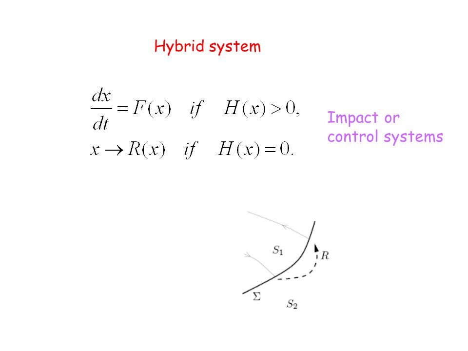 Hybrid system Impact or control systems