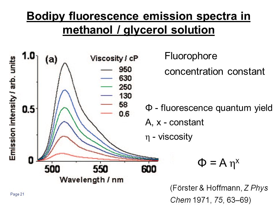 Page 21 Bodipy fluorescence emission spectra in methanol / glycerol solution Fluorophore concentration constant Φ = A η x Φ - fluorescence quantum yield A, x - constant η - viscosity (Förster & Hoffmann, Z Phys Chem 1971, 75, 63–69)