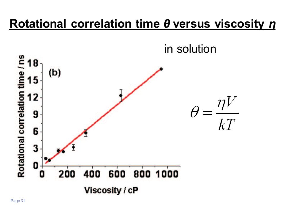 Page 31 Rotational correlation time θ versus viscosity η in solution