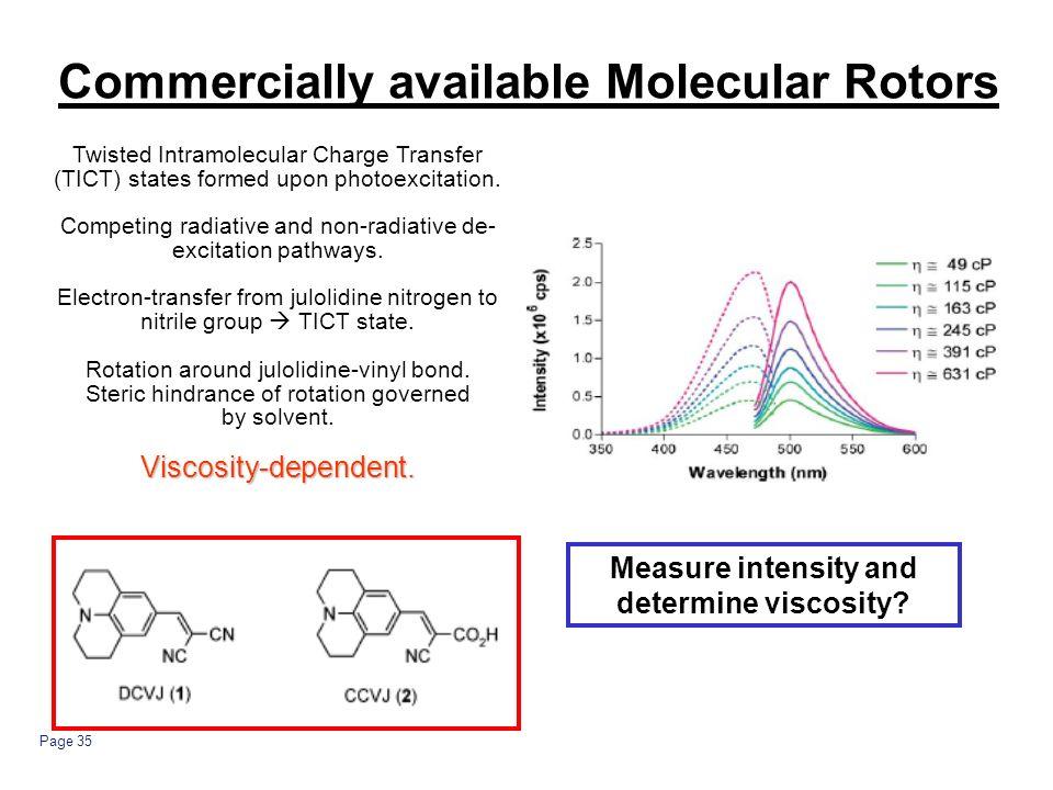 Page 35 Twisted Intramolecular Charge Transfer (TICT) states formed upon photoexcitation.