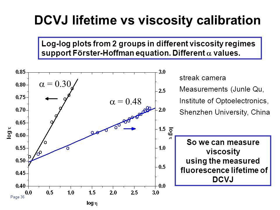 Page 36 DCVJ lifetime vs viscosity calibration Log-log plots from 2 groups in different viscosity regimes support Förster-Hoffman equation.