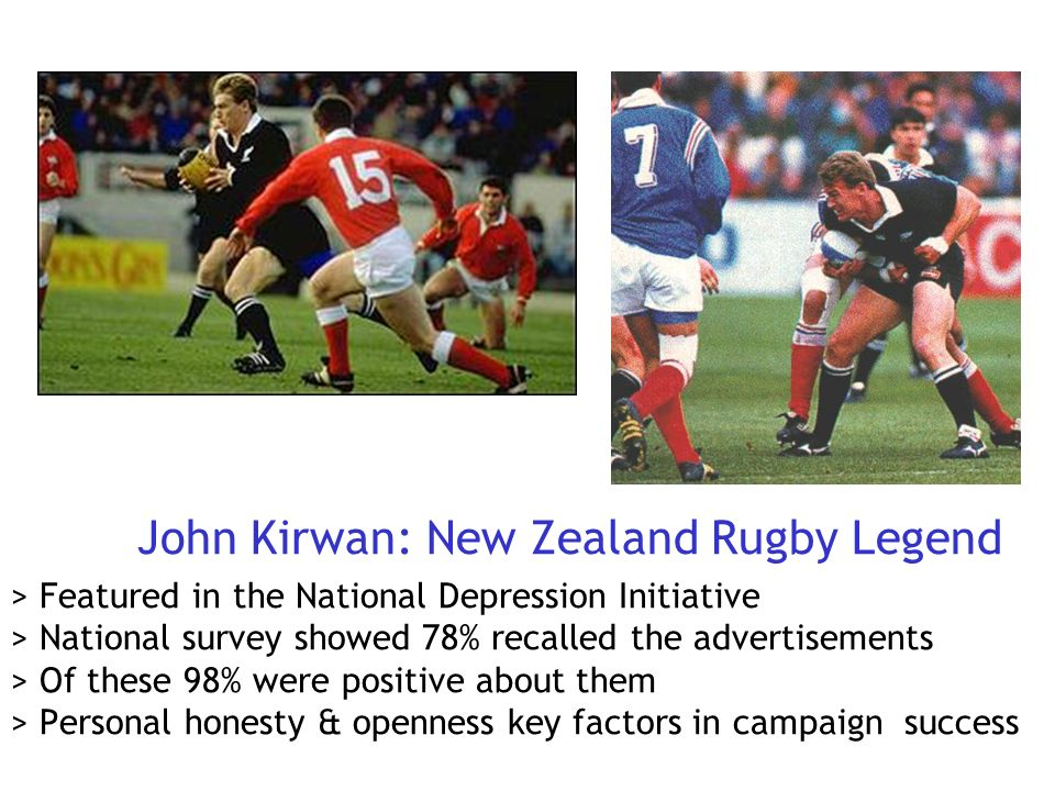 John Kirwan: New Zealand Rugby Legend > Featured in the National Depression Initiative > National survey showed 78% recalled the advertisements > Of t