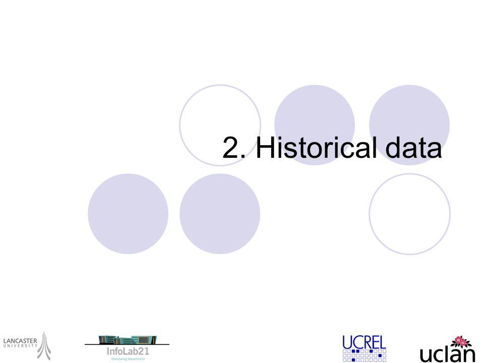 2. Historical data