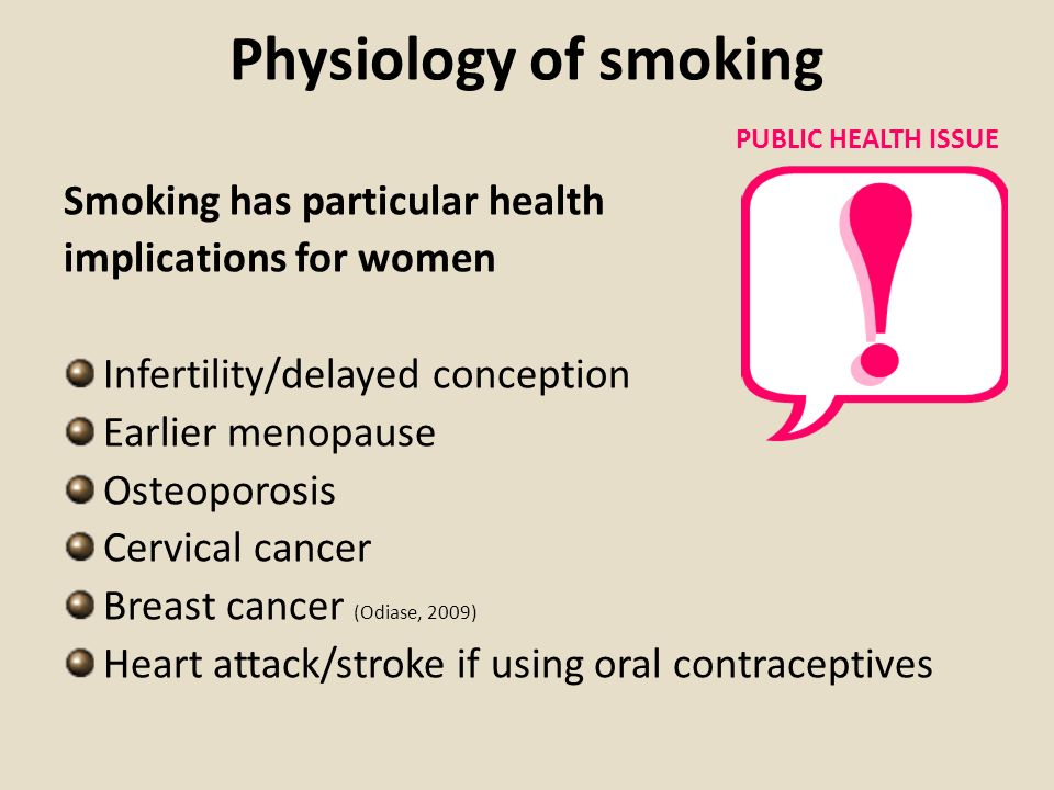 Physiology of smoking Smoking has particular health implications for women Infertility/delayed conception Earlier menopause Osteoporosis Cervical canc