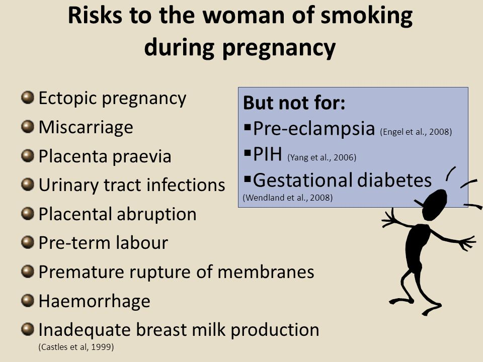 Risks to the woman of smoking during pregnancy Ectopic pregnancy Miscarriage Placenta praevia Urinary tract infections Placental abruption Pre-term la