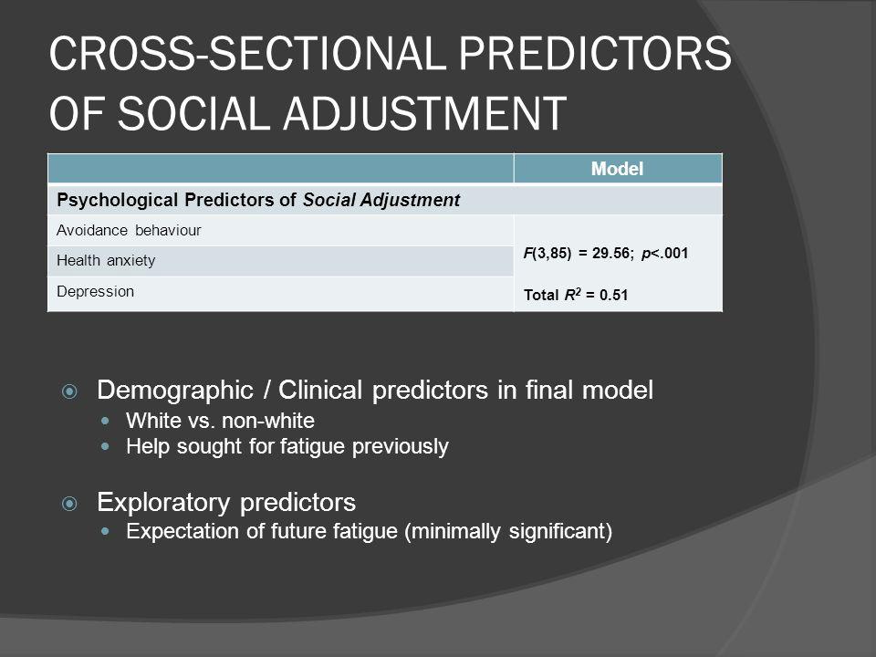 CROSS-SECTIONAL PREDICTORS OF SOCIAL ADJUSTMENT Model Psychological Predictors of Social Adjustment Avoidance behaviour F(3,85) = 29.56; p<.001 Total