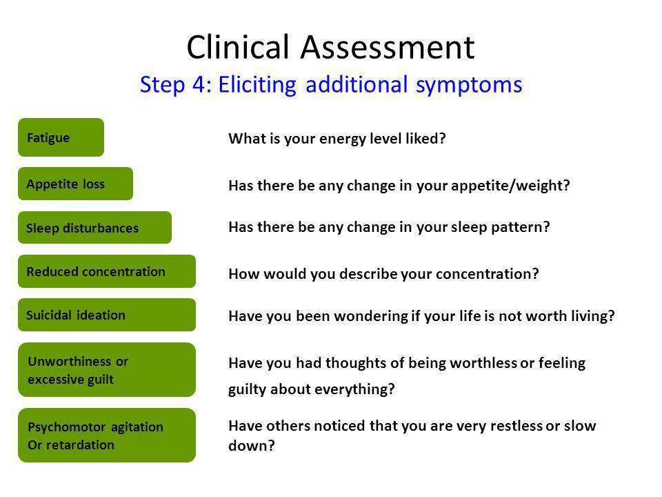 Clinical Assessment Step 4: Eliciting additional symptoms Fatigue Appetite loss Sleep disturbances Reduced concentration Suicidal ideation Unworthiness or excessive guilt Psychomotor agitation Or retardation What is your energy level liked.