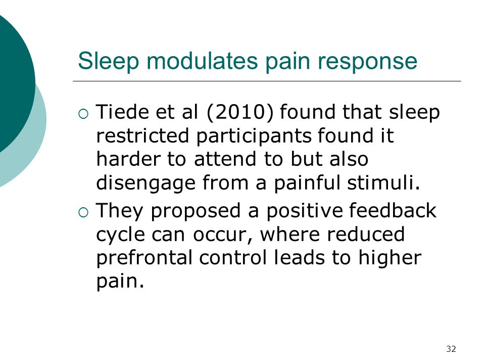 32 Sleep modulates pain response Tiede et al (2010) found that sleep restricted participants found it harder to attend to but also disengage from a pa