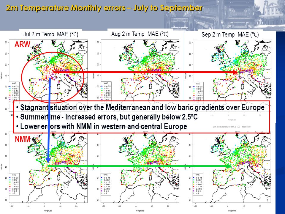2m Temperature Monthly errors – July to September ARW NMM Stagnant situation over the Mediterranean and low baric gradients over Europe Summertime - i